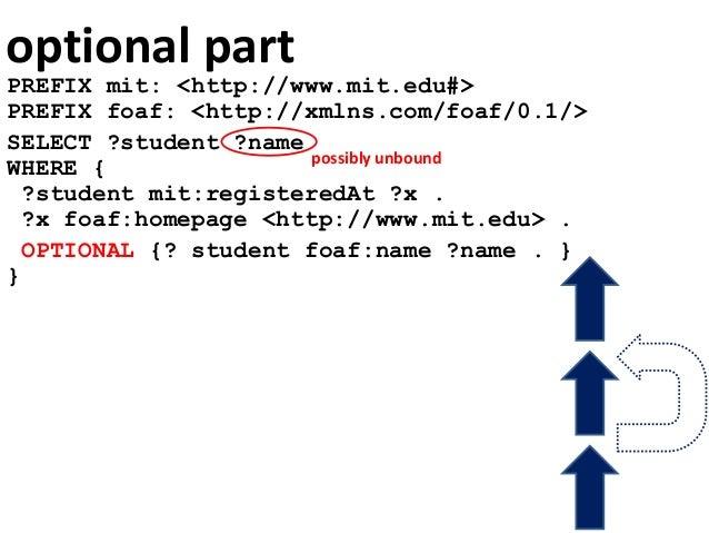 string / literal functions (v1.1)STRDT(value, type) build a typed literalSTRLANG(value, lang) build a literal with a langu...