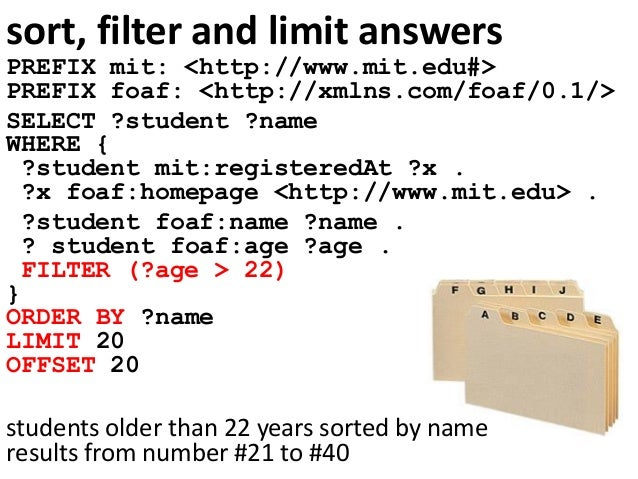 question:PREFIX ex: <http://www.exemple.abc#>SELECT ?personWHERE {?person rdf:type ?type .FILTER(! ( ?type = ex:Man ))}