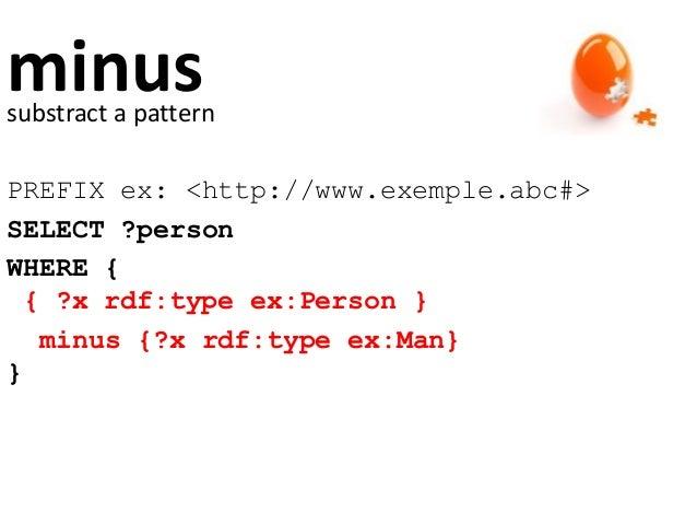 "pathsprefix foaf: <http://xmlns.com/foaf/0.1/>select ?friends_fab where {?x foaf:name ""Fabien Gandon"" ;foaf:knows+ ?friend..."