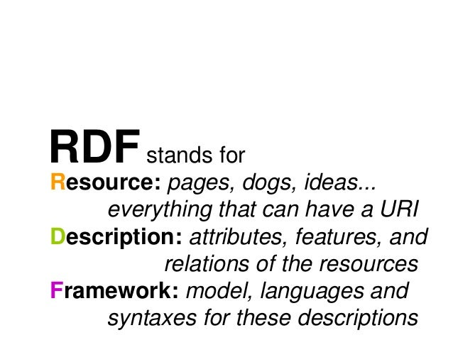 RDFstands forResource: pages, dogs, ideas...everything that can have a URIDescription: attributes, features, andrelations ...