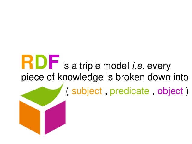 RDFis a triple model i.e. everypiece of knowledge is broken down into( subject , predicate , object )