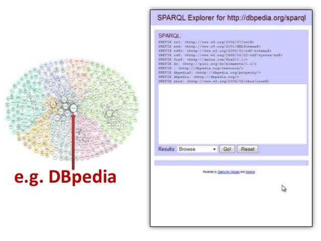 semantic web: linked data and semantics of schemasa little semantics in a world of links