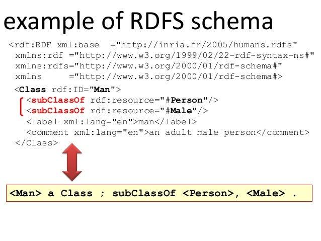 "restriction on all values <owl:Class rdf:ID=""Herbivore""> <subClassOf rdf:resource=""#Animal""/> <subClassOf> <owl:Restrictio..."