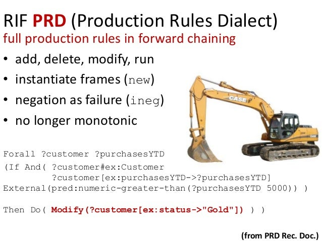 """GRDDL opens formats by allowing us to declare RDF extraction algorithms inside XML documents <head profile=""""http://www.w3...."""