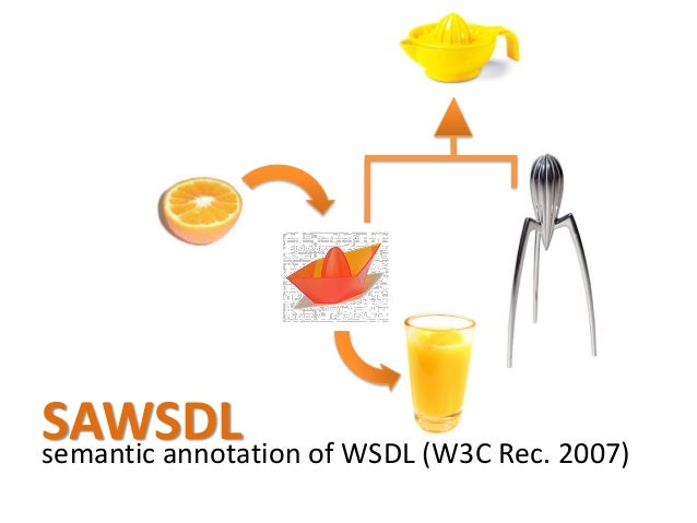 """""""semantic web"""" and not """"semanticweb"""" [C. Welty, ISWC 2007] """"a lightweight ontology allows us to do lightweight reasoning"""" ..."""