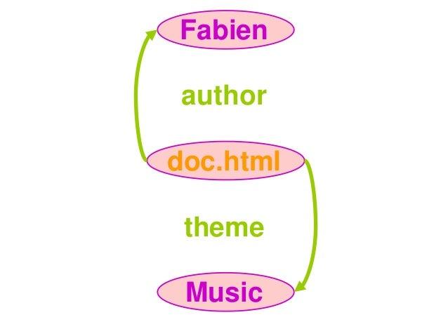 Fabien author doc.html theme Music