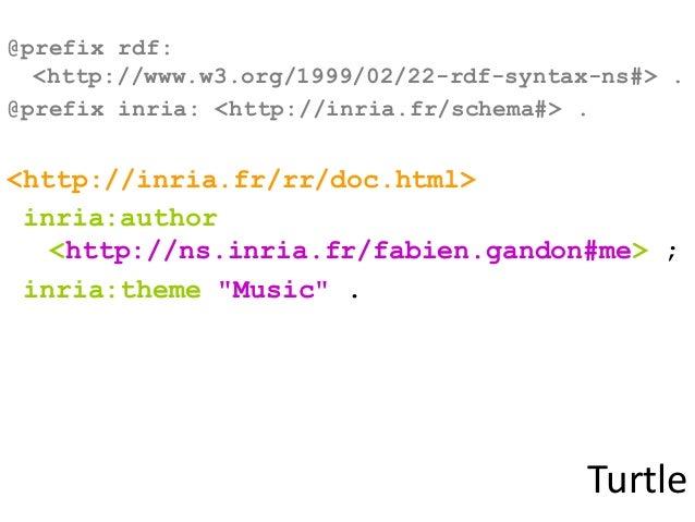 Turtle @prefix rdf: <http://www.w3.org/1999/02/22-rdf-syntax-ns#> . @prefix inria: <http://inria.fr/schema#> . <http://inr...