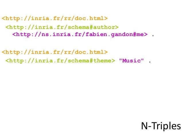 N-Triples <http://inria.fr/rr/doc.html> <http://inria.fr/schema#author> <http://ns.inria.fr/fabien.gandon#me> . <http://in...