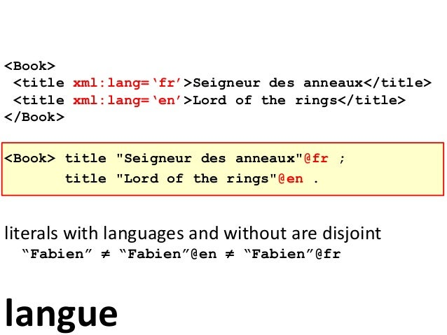 langue <Book> <title xml:lang='fr'>Seigneur des anneaux</title> <title xml:lang='en'>Lord of the rings</title> </Book> <Bo...