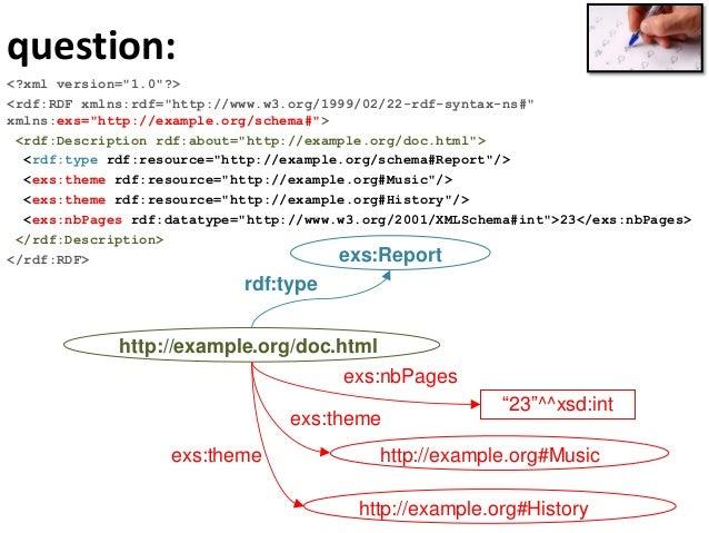 "question: <?xml version=""1.0""?> <rdf:RDF xmlns:rdf=""http://www.w3.org/1999/02/22-rdf-syntax-ns#"" xmlns:exs=""http://example..."
