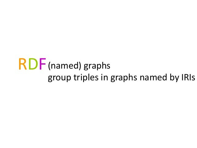RDF(named) graphs group triples in graphs named by IRIs