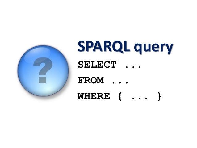 prefixes to use namespaces: PREFIX mit: <http://www.mit.edu#> PREFIX foaf: <http://xmlns.com/foaf/0.1/> SELECT ?student WH...