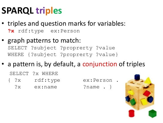 simplified syntax triples with a common subject: SELECT ?name ?fname WHERE { ?x a Person; name ?name ; firstname ?fname ; ...