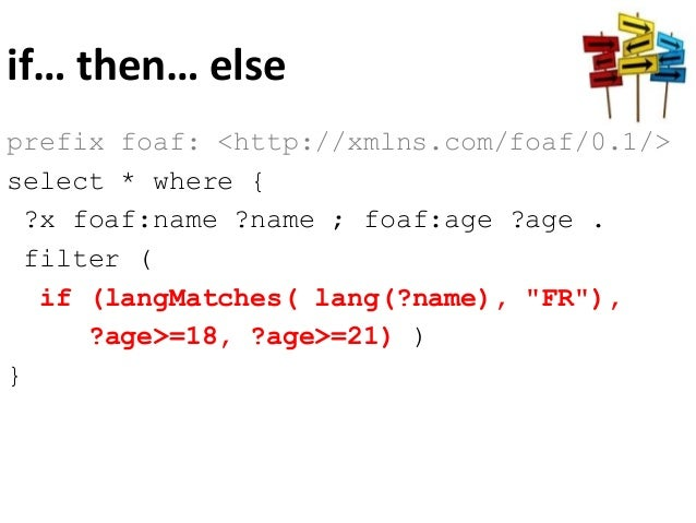 construct RDF as result PREFIX mit: <http://www.mit.edu#> PREFIX corp: <http://mycorp.com/schema#> CONSTRUCT { ?student rd...