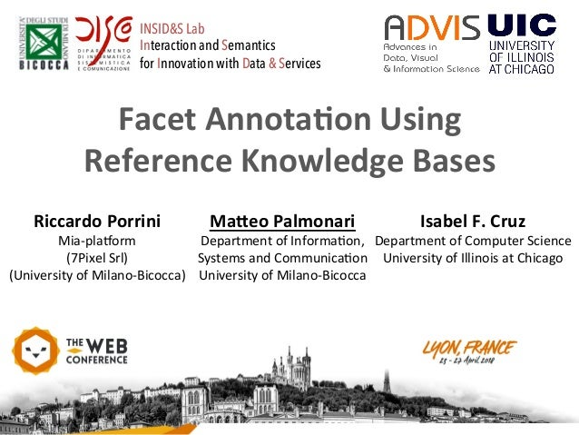 FacetAnnota*onUsing ReferenceKnowledgeBases INSID&S Lab Interaction and Semantics for Innovation with Data & Service...