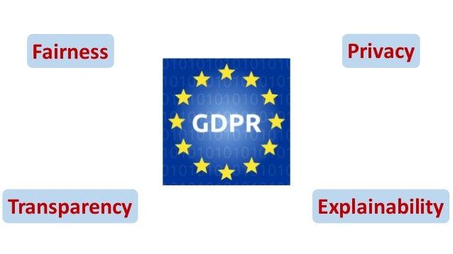 Privacy-preserving Data Mining in Industry (WWW 2019 Tutorial) Slide 2
