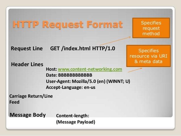 HTTP Response Format Status line Header Lines  HTTP/1.0 200 OK Date: BBBBBBBBBBBB Server: Apache/1.3.12 (Unix) Last-Modifi...