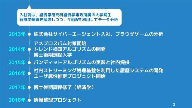 WWW2018 論文読み会  Webと経済学 Slide 2
