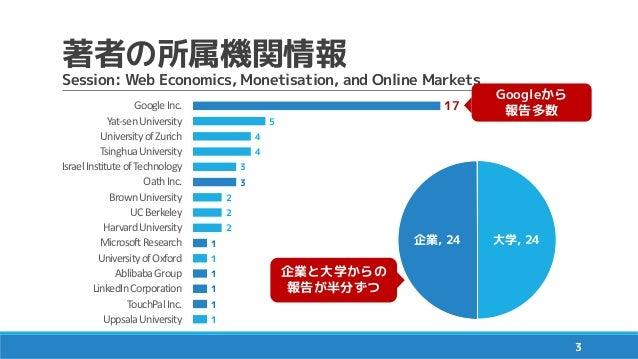 WWW2018 論文読み会  Webと経済学 Slide 3