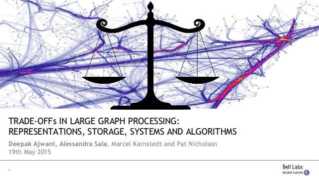 1 TRADE-OFFs IN LARGE GRAPH PROCESSING: REPRESENTATIONS, STORAGE, SYSTEMS AND ALGORITHMS Deepak Ajwani, Alessandra Sala, M...