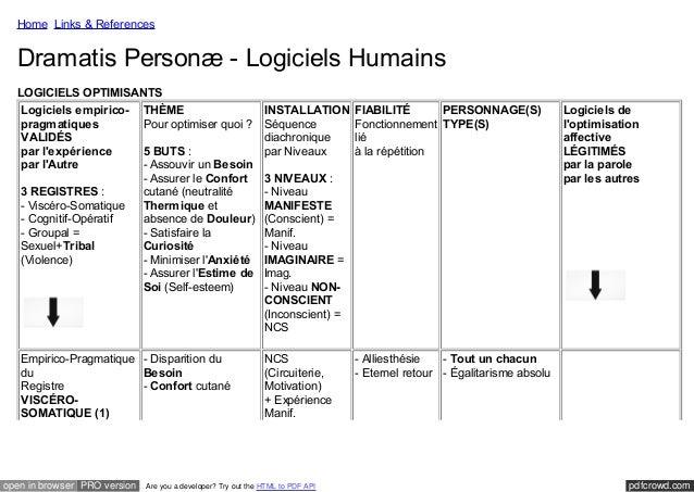 Home Links & References  Dramatis Personæ - Logiciels Humains  LOGICIELS OPTIMISANTS  Logiciels empirico-pragmatiques  VAL...