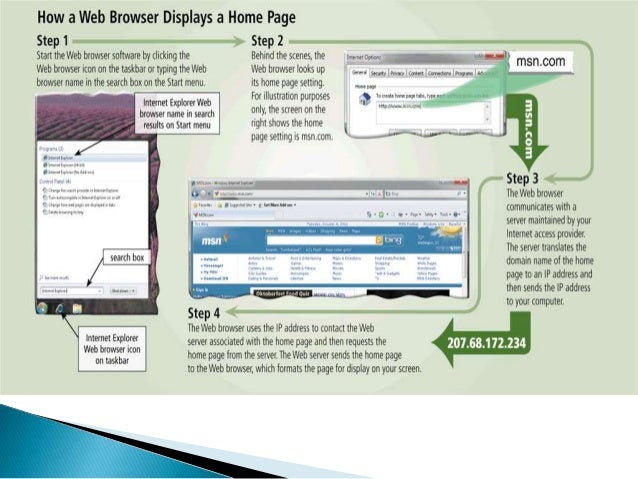  A home page is the first page that a Web site displays  Web pages provide links to other related Web pages – Surfing th...
