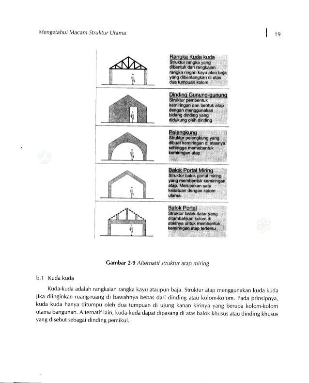 Ebook Struktur Baja