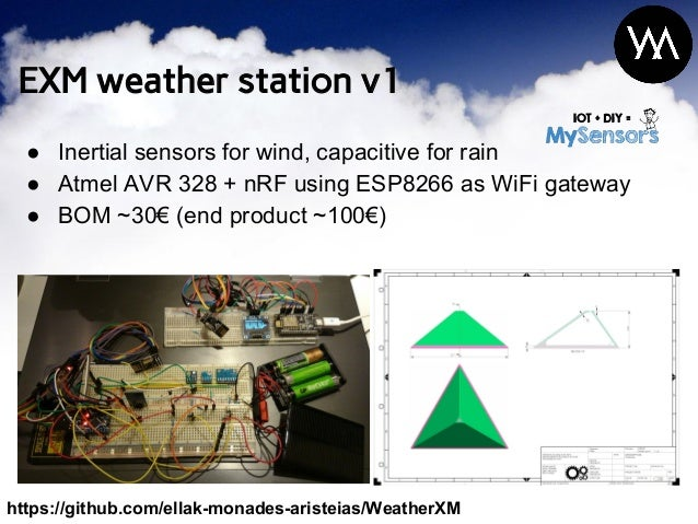 Internet of (weather) things on a grassroot LoRaWAN network