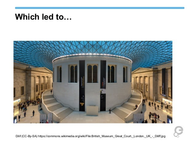 Which led to… Dilif (CC-By-SA) https://commons.wikimedia.org/wiki/File:British_Museum_Great_Court,_London,_UK_-_Diliff.jpg