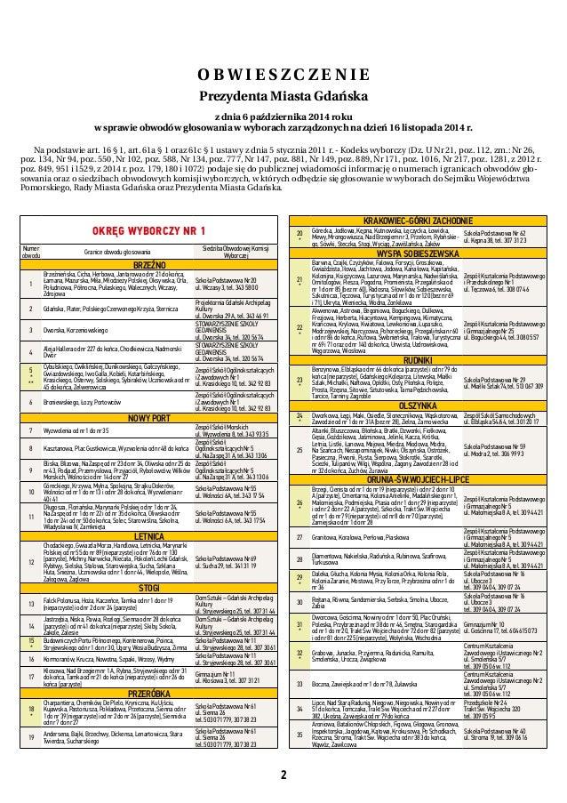 Wybory do samorządu 2014 informator wyborczy w pigułce Slide 2