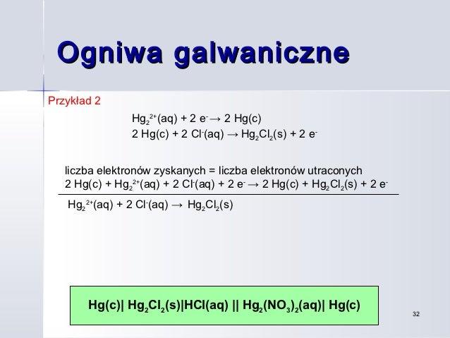 Wyk U0142ad 12 Elektrochemia