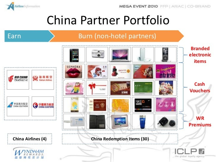 China Partner PortfolioEarn                       Burn (non-hotel partners)                                               ...