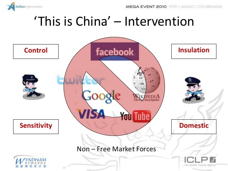 'This is China' – Intervention Control                                 InsulationSensitivity                              ...