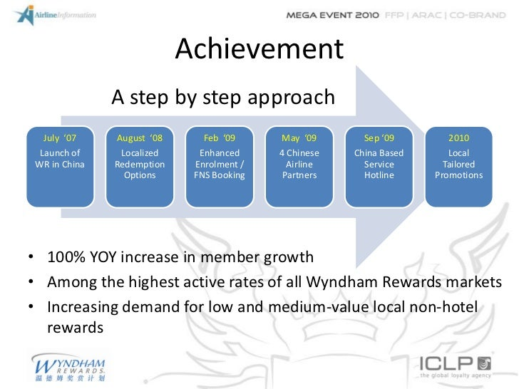 Achievement               A step by step approach  July '07     August '08      Feb '09     May '09       Sep '09       20...