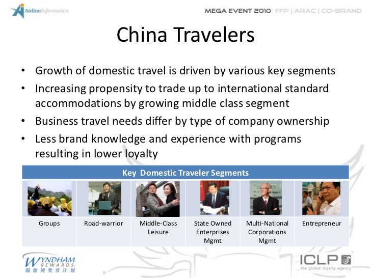 China Travelers• Growth of domestic travel is driven by various key segments• Increasing propensity to trade up to interna...