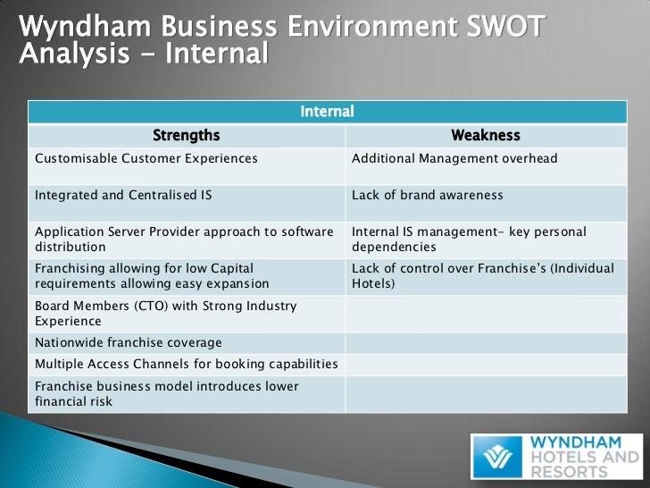 wyndham worldwide swot Week 7 wyndham worldwide bradley w currie grantham university jenifer dusenberg-schroer marketing analysis october 21, 2014 week 7 wyndham worldwide 1.