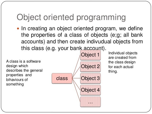 Object oriented programming-with_java