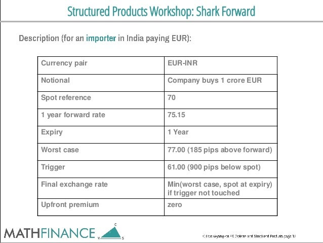 Structured Products Workshop: Shark Forward Currency pair EUR-INR Notional Company buys 1 crore EUR Spot reference 70 1 ye...