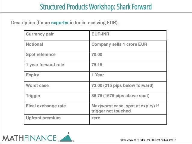 Structured Products Workshop: Shark Forward Currency pair EUR-INR Notional Company sells 1 crore EUR Spot reference 70.00 ...