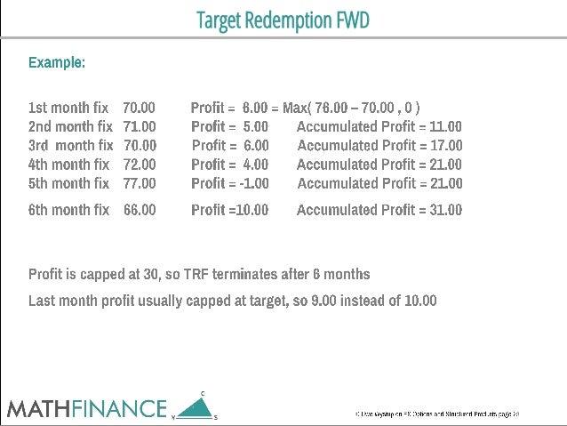 Target Redemption FWD