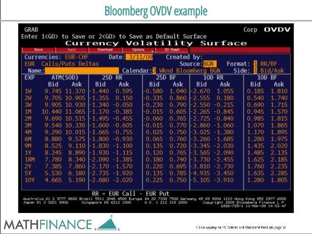 Bloomberg OVDV example