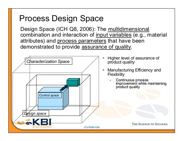 Quality by design at a biopharma cmo contract for Quality of space in architecture