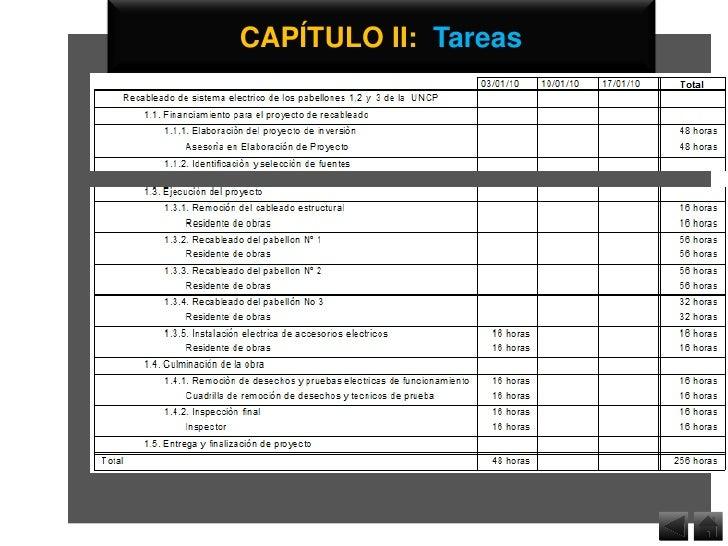 CAPÍTULO III: Tareas Críticas