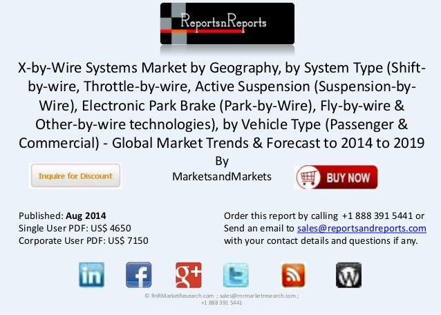 Global Trend & Forecast of X-by-Wire Systems Market to 2019