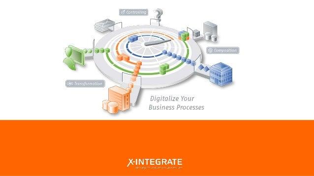 Neue Geschäftschancen erschließen durch optimierte, automatisierte und integrierte Prozesse. Wolfgang Schmidt +49 221 9734...
