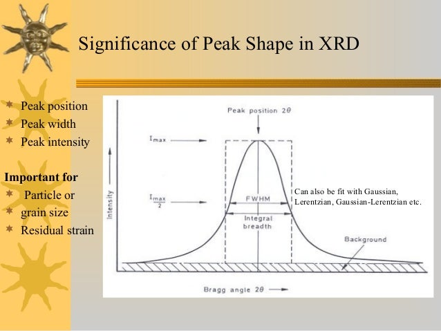 Particle size determination by xrd pdf
