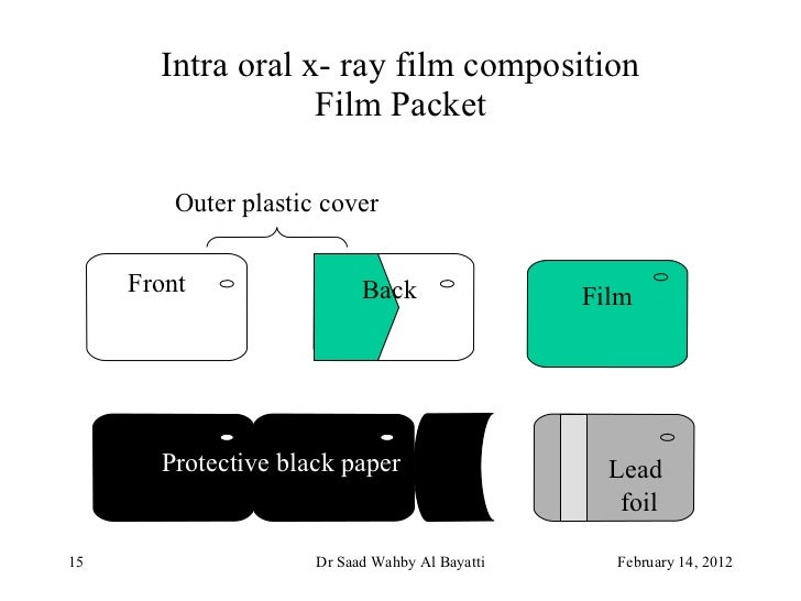 X ray films 15 intra oral x ray film composition film packet ccuart Image collections