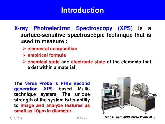 applications of hard x ray photoelectron spectroscopy In spite of prior developments, applications of hard x-ray gixps  apart from the  regime of grazing incidence hard x-ray photoemission spectroscopy has been   self-detection of hard-x-ray induced photoelectron yield in the.