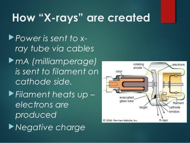 X Ray Production Amp Emission