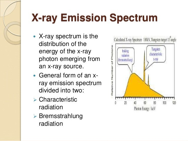 X ray production (Emission and Filtration)